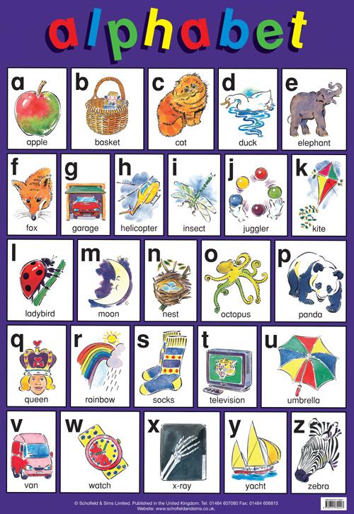 Name Of Letter V In Spanish