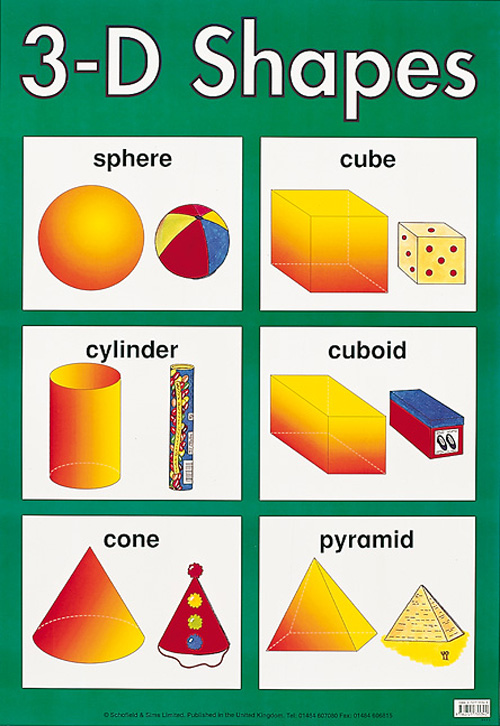 POSTER - 3-D SHAPES