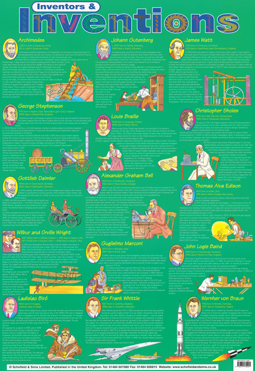 POSTER - INVENTORS & INVENTIONS